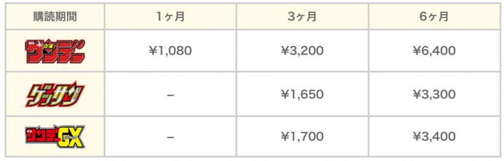 定期購読価格表